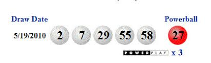 Powerball numbers are drawn
