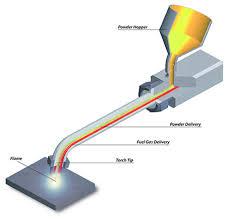 Stopy napawania, metalowe napawanie, napawania termiczna, węglik napawania, niklowo napawania oparciu, PTA napawania, proszek do napawania, drut do napawania, napawania pręt, napawania materiały eksploatacyjne, cermetalowy napawania, materiał do napawania, dysk metalizacji natryskowej, materiał utwardzający powierzchnię, proszek do napawania, taśmy napawania Drut do napawania, twardy, stal węglowa utwardzającym powierzchnię, utwardzającym powierzchnię ze stali nierdzewnej, żeliwa szarego do utwardzania powierzchni, węglik wolframu utwardzającym powierzchnię, stal narzędziowa utwardzającym powierzchnię aluminium utwardzającym powierzchnię, tytanu utwardzającym powierzchnię,