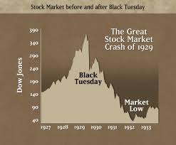 Stock market crashes are