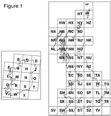 squares in National Grid