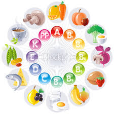 istockphoto_6475935-vitamin-s-table-with-food-icons.jpg