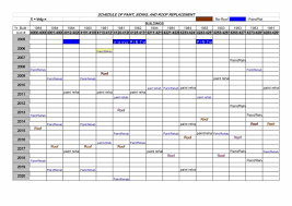 maintenance sheet template vehicle preventive maintenance schedule