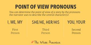 Descriptive Speech Sample How To Write A Descriptive Essay About A     SlidePlayer