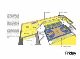 future sites expansion of the daskalakis athletic center drexel