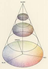 images about Color on Pinterest Pinterest