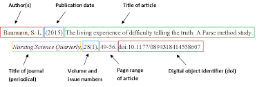 In text citation journal article   Best custom paper writing services  sample academic research proposal