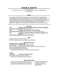 Cover Letter Unsolicited Job Application Resume Cover Letter Samples Bestsampleresume Cover Letter Examples Teeumoetuk