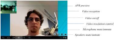 sensors free full text assistant personal robot apr