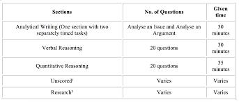 Analytical essay definition Studyn US