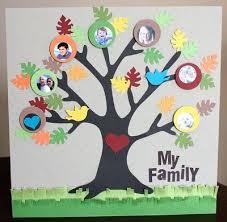 essay on my family in english My Family Tree Essay