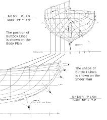 Wooden Sailboat Plans Free by Resultado De Imagen De Free Boat Blueprints Veleros Pinterest