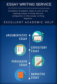 buy essay writing video