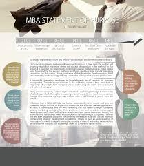 custom admission essay law school essay writing website review law school  admissions essay advice