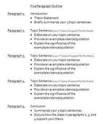 th grade research paper template FAMU Online