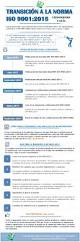 98 best iso 9001 images on pinterest project management