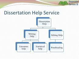 Dissertation services co united kingdom thesis and dissertation expert services impressive editing and enhancing and proofreading products and services for