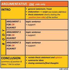 teaching essay writing high school teaching persuasive essay     Unique Research Paper Outline ExampleWorld of Examples World of World of  Examples Article of argumentative essay