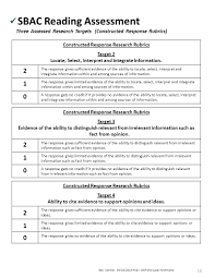 essay writing rubric for middle school A Better York