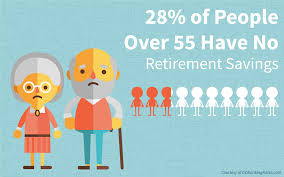 Cheapest Cost Of Living In Us by 1 In 3 Americans Has No Retirement Savings Money
