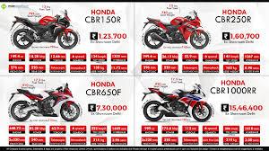 honda cbr street bike quick comparison honda cbr sport bikes available in india