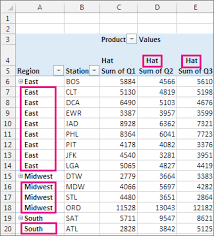 repeat item labels in a pivottable excel