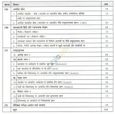 cbse sample papers for class 11 hindi solved aglasem schools