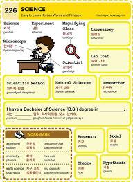 Learn Korean Hangul Science Pinterest