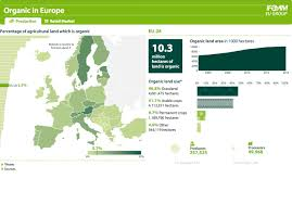 Map Policy Organic Europe Map On Organic Agriculture In Europe