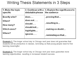 Time   writing thesis statement
