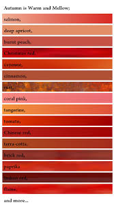 types of red paint interior painting