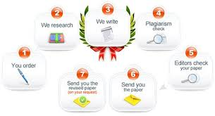 Assignment   research topics with explanation Dream Asignment Research Writing Services
