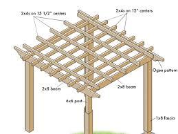 how to build a backyard pergola sunset
