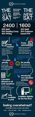 essay sat     Testive