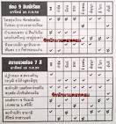 วิจารณ์มวยไทย7สี วัน อาทิตย์ ที่ 28 ก.ค. 2556 จากหนังสือมวยตู้!+++