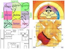 Home Design Plans As Per Vastu Shastra Is Vastu Fact Or Fake