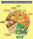 La cantidad de colesterol en