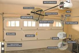 Warren Overhead Door by How To Fix Garage Door Panel Wageuzi