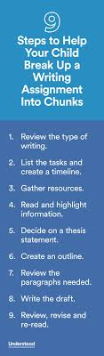 ideas about Writing Assignments on Pinterest   Environmental