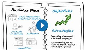 How To Write Your Business Plan to Impress A Commercial Hard Money     Business Plan Assistance
