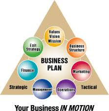A big problem many entrepreneurs make will not be business plan definition  When you produce your business plan you should understand exactly step by step     wikiHow