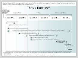 How to Write a Kenya Master s Thesis Proposal Outline  Format  Templa    aploon Example Of Essay Proposal How To Write A Proposal Letter For Brefash   Example Of Essay Proposal How To Write A Proposal Letter For Brefash