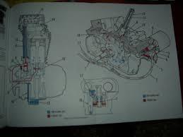 100 2007 harley davidson sportster 1200 service manual best