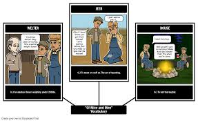 Of Mice and Men Vocabulary Lesson Plan Storyboard That