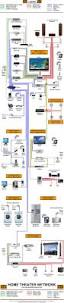 home theater circuit diagram house wire colors wiring diagram components