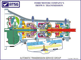 what is the worst transmission ever made is it in your car