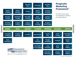 Starting A Business Plan Template International Business Plan Template Download Remote Utilities