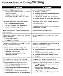 ideas about Apa Format Example on Pinterest   Apa Style Paper  Apa Style and Cover Page Apa