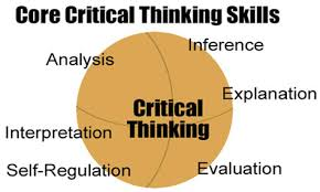 Critical Thinking  Teaching and Proving this Critical Career Skill     BOOK BOARDROOM Benefits of Critical Thinking