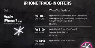 black friday verizon 2014 friday 2016 apple iphone 7 and 7 plus deals comparison