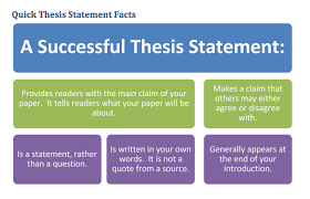 Thesis Statement Examples For Argumentative Essays Essay Thesis Statement Examples For Argumentative Essays